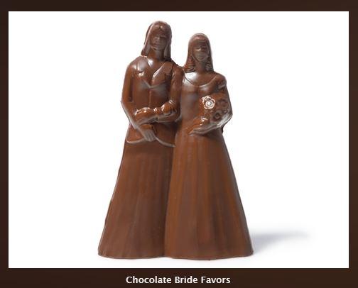 Li-Lac Chocolates – West Village